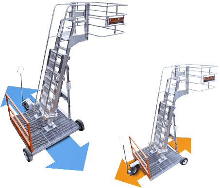 Parallel Perpendicular Rolling Platforms with Fall Protection